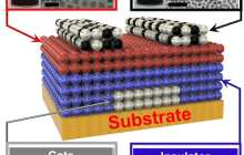 First Transistors Made Entirely of Nanocrystal Inks