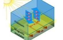 The light stuff: A brand-new way to produce electron spin currents