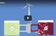 A large scale low cost flow battery inspired by vitamin B2