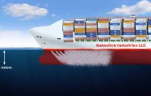 Air lubrication for ships: friction can be reduced 20 percent, with a huge impact on fuel consumption