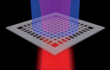 A new laser technology based on unusual physics could revolutionize the development of surface lasers