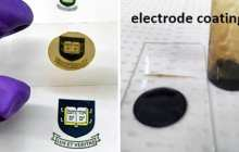 Lithum-sulphur batteries that can be recharged for more than 1,000 cycles