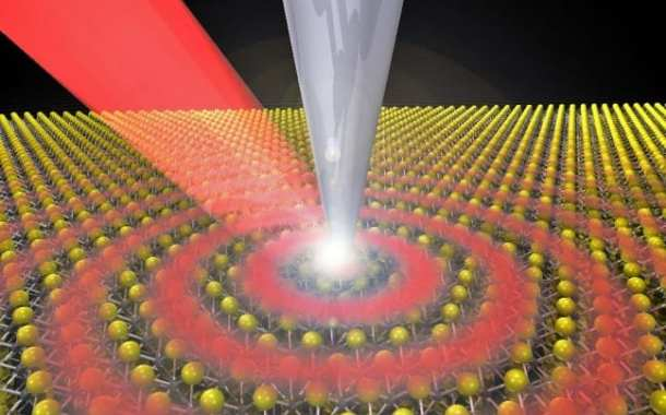 Quasiparticles could lead to faster circuits and higher bandwidths