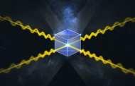 Technique paves the way for high-bit-rate secure long distance quantum communication
