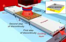 Moving closer to an operational cloaking chip