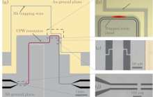 Linking atoms and superconductors in key step towards new hardware for quantum computers and networks