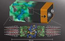 A self-assembling 3D battery is truly a revolutionary battery architecture