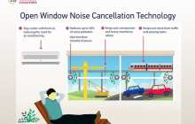 Imagine opening your window on a noisy city and hearing next to nothing - using sound to reduce noise