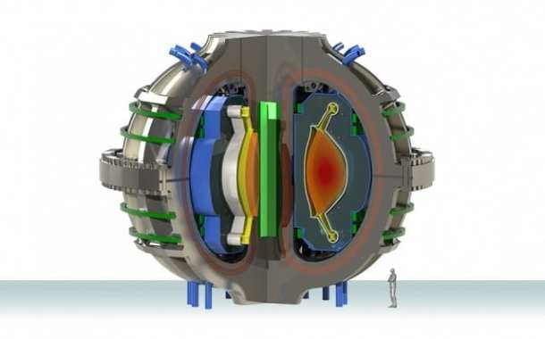An innovative solution to one of the longstanding challenges facing the development of practical fusion power plants