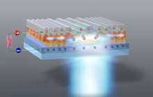 Organic laser diodes move from dream to reality for biosensing, displays, healthcare, and optical communications