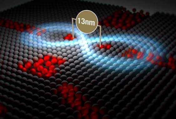 The fastest quantum operation so far is 200 times faster than current technology