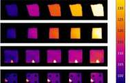 Hiding from infrared imaging with a new ultrathin coating
