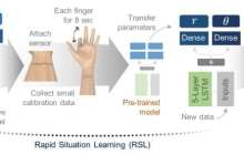 A new sensing paradigm for motion tracking