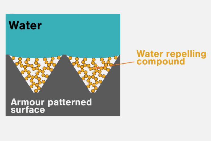 The inverted pyramids hold the water repelling compound, which stops water sticking to the surface, but also stops anything scratching away the compound