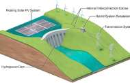 Hybrid systems of floating solar panels and hydropower plants hold significant potential for global energy