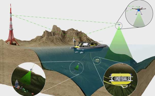 SeaClear Project: Clearing the seabed of plastics