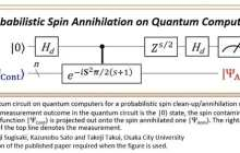 Bringing practical quantum computers closer to reality with a new quantum algorithm