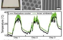 A non-energy consuming radiative cooling material that can be applied to large areas could save a lot of energy