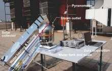 Sterilizing medical tools off the grid using solar heat