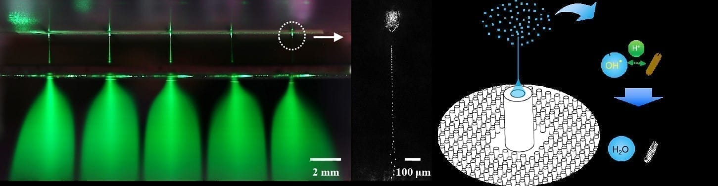 The multiplexed electrospray of water and antimicrobial effect