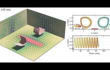 Fabricating collaborative, self-regulating soft robotic systems