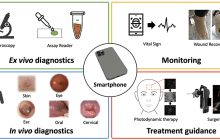 Smartphone imaging systems for medical use