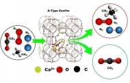 Could using zeolites at room temperature help to cut our carbon footprint?