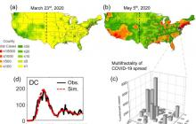 Predicting disease spread patterns using AI