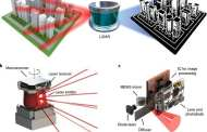 An ultracompact LiDAR technology the size of a finger based on nanophotonics