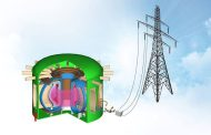 A smaller and less expensive compact fusion power plant concept