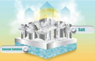 A passive cooling device powered by sunlight needs no electricity