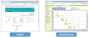 Cloud-basierte BPM / Workflow-Systeme: Effektif und RunMyProcess