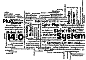 Innovationsthema Industrie 4.0 - Begriffe