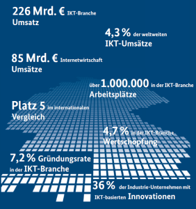 Monitoring-Report Digitale Wirtschaft 2014