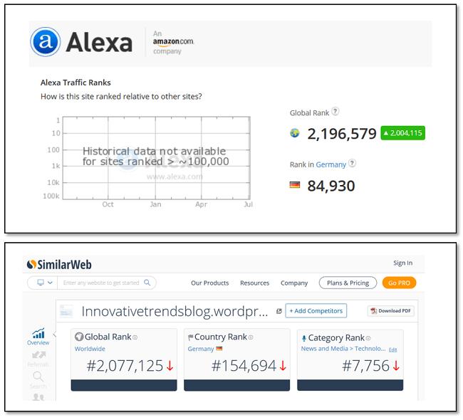 Web-Ranking-Tools: Beispiele Alexa und SimilarWeb