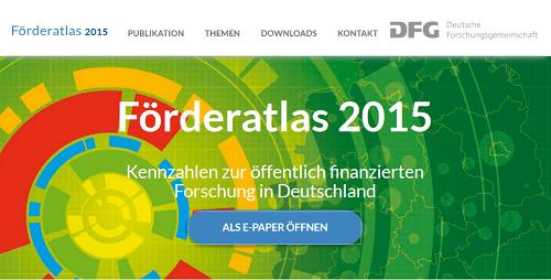 DFG-Förderatlas 2015