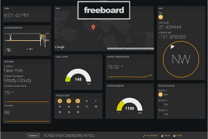 Freeboard.io - Das IoT mit Dashboards visualisieren