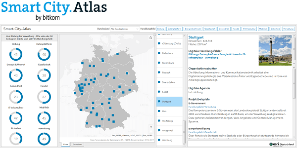 Smart-City-Atlas - Smart-City- und Digitalisierungs-Initiativen (Bitkom / Fraunhofer IESE)