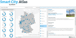 Smart-City-Atlas von Bitkom