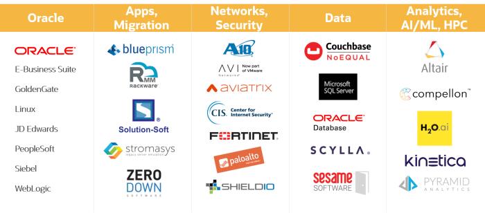 Anbieter auf dem Oracle Cloud Marketplace (Auswahl)