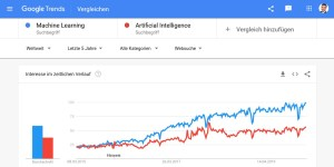 AI und ML in Google Trends