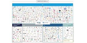 Die Marktplatzwelt 2020 - Kostenlose Studie zum Thema elektronische Marktplätze