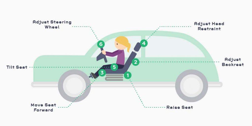 Ergonomic Tips for Driving