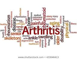 Living with Arthritis: Grip without the Gripe