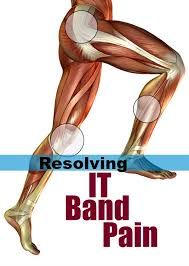 Video: Exercises to Strengthen and Stretches to Relieve IT Band Pain