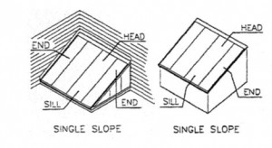 Lean-to Skylights