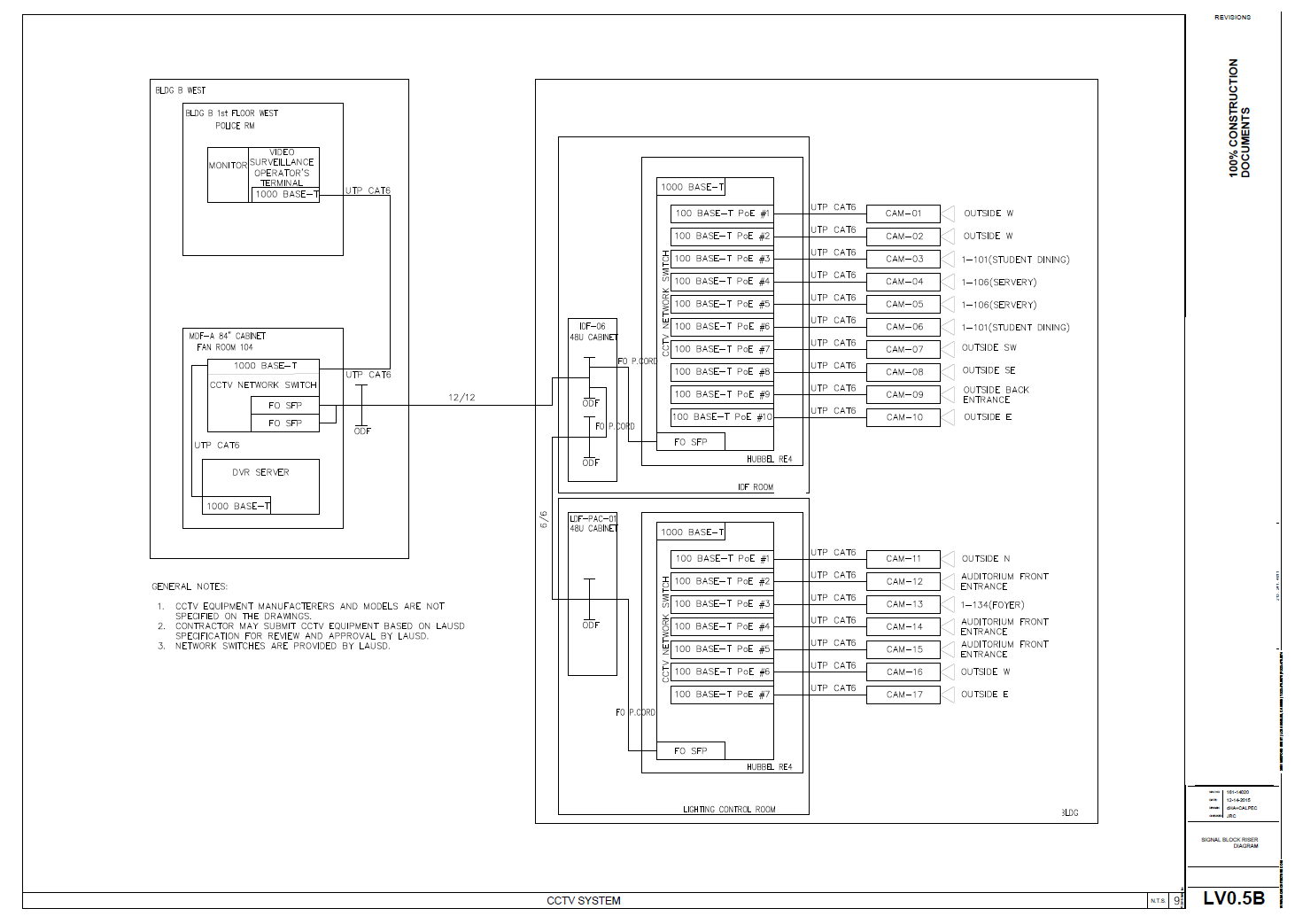 hight resolution of cctv riser diagram