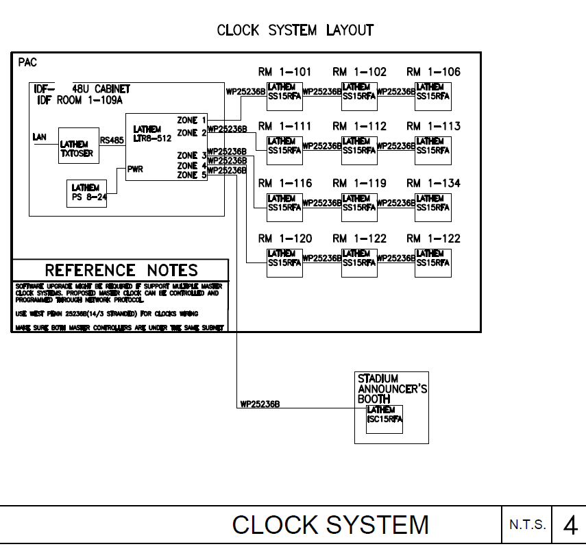 structured cabling wiring diagram hager mcb master clock system design | low voltage systems and consulting – innovave