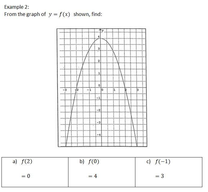 U1L2 Introduce linear function (A1.2) • Innunco Academy