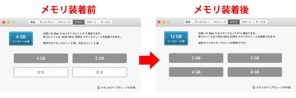 memory_change8